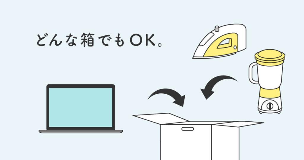 リネットジャパンでパソコン処分する手順