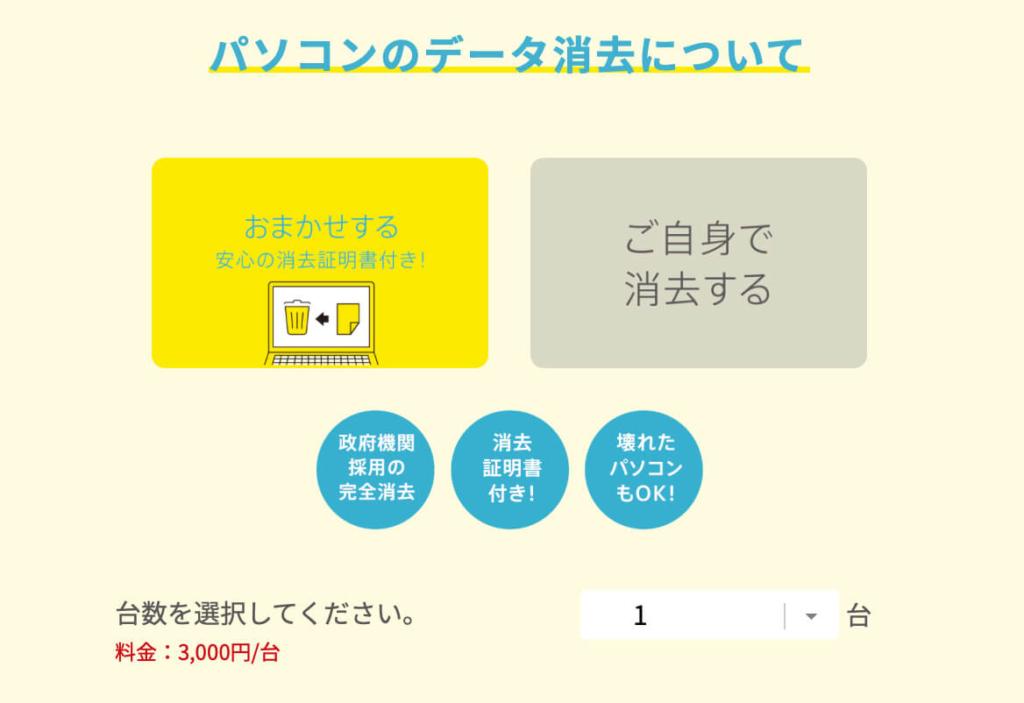 リネットジャパンSTEP1
