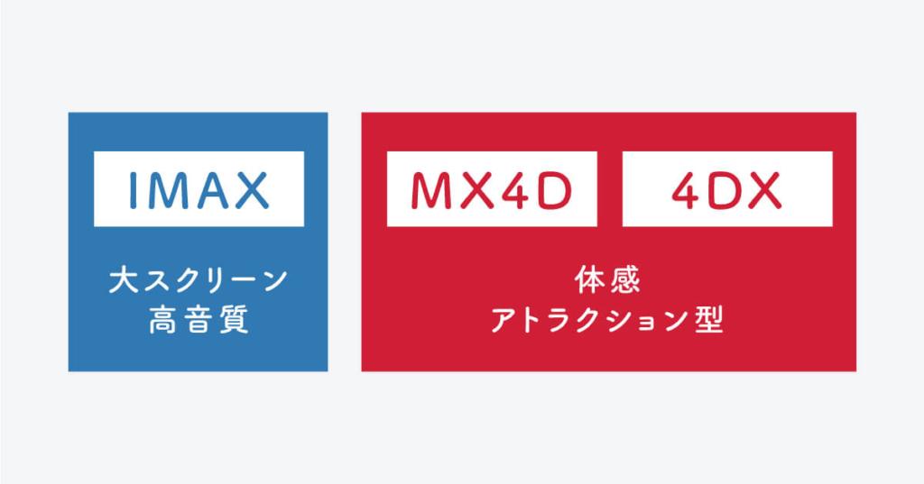 緋色の弾丸IMAXとMX4D